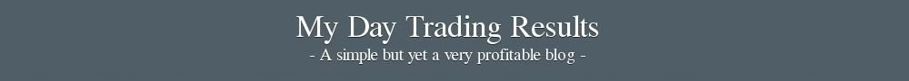 Day trading results