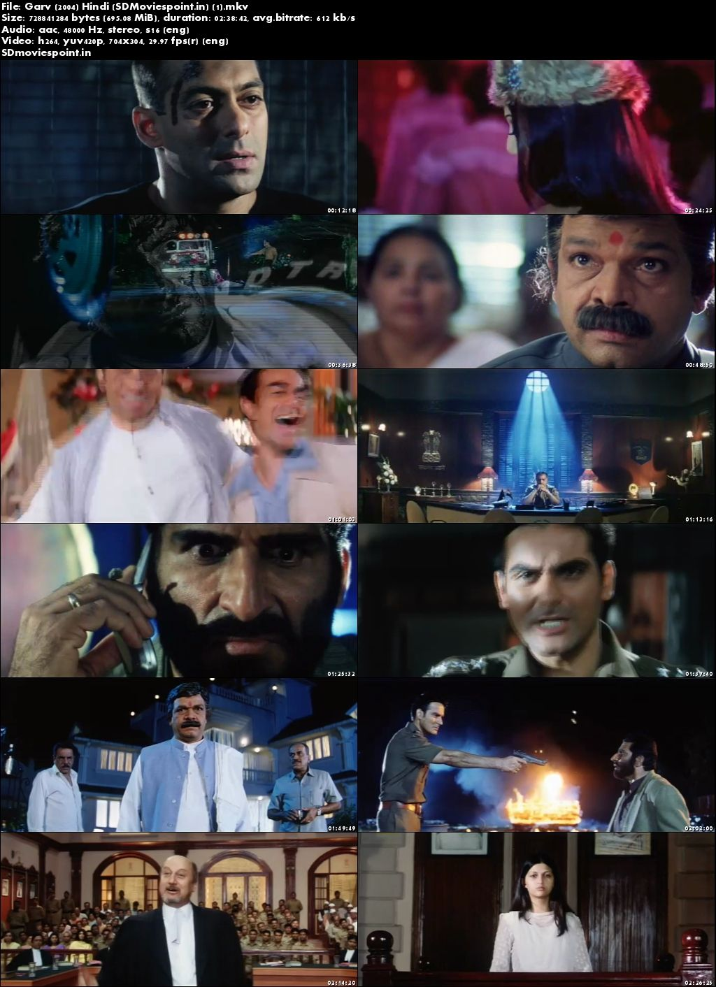 Screen Shots Garv (2004) Full HD Movie Download in Hindi 720p Blu-Ray