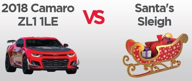 2018 Chevrolet Camaro ZL1 1LE vs. Santa Claus's Sleigh Comparison Infographic