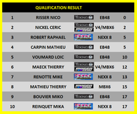 Last run BelgiumChampionship buggy 1/8BL by BRCC to BCA Qualification.th