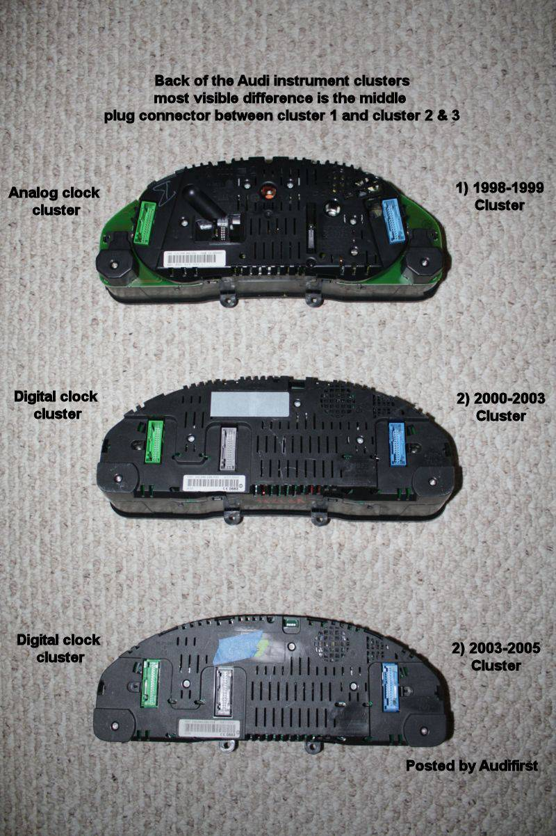 Audi A4 Dashboard Warning Light Symbols Also Instrument Cluster Wiring