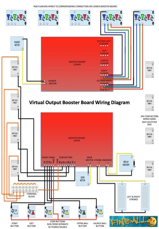 pinball wiring diagrams pii foneplanet de \u2022pinball wiring diagrams  wiring library rh 46 ggve nl