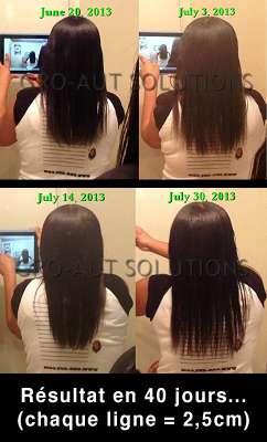 Pousse des cheveux avec Gro-Aut Solutions