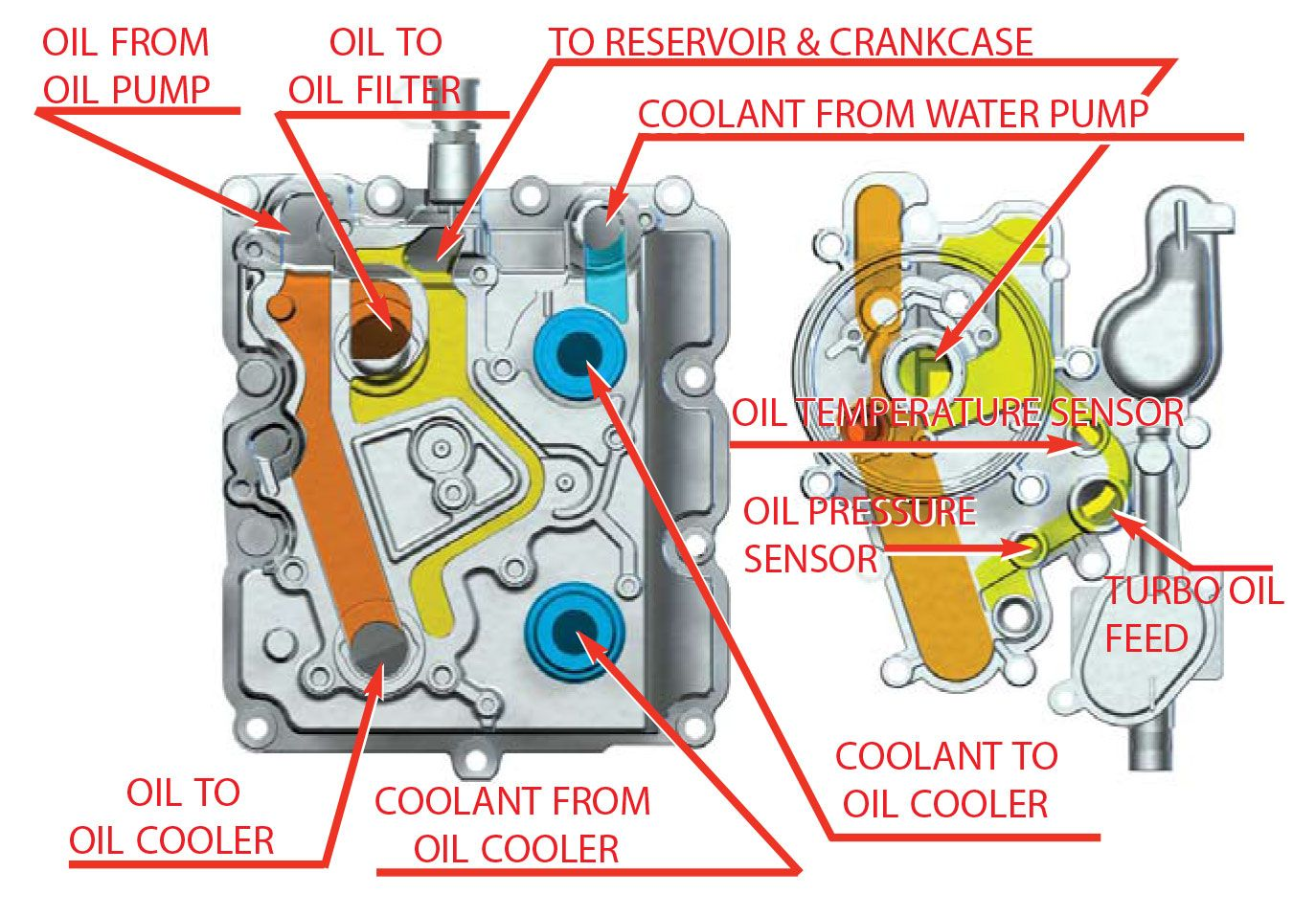 Which Remote Oil Cooler Page 32 Ford Powerstroke Diesel Forum 03 Dodge Caravan Wiring Schematics 8421