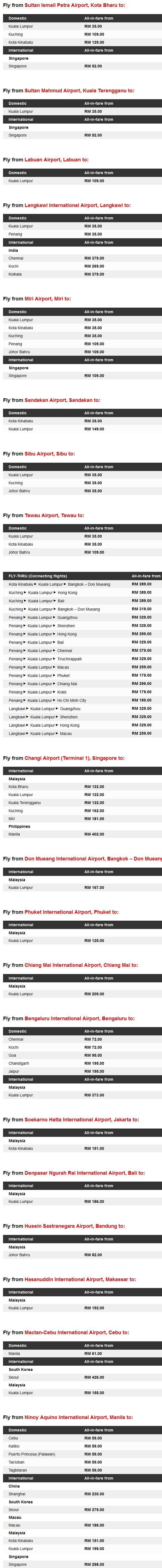 AirAsia 51 Sen Fares Details