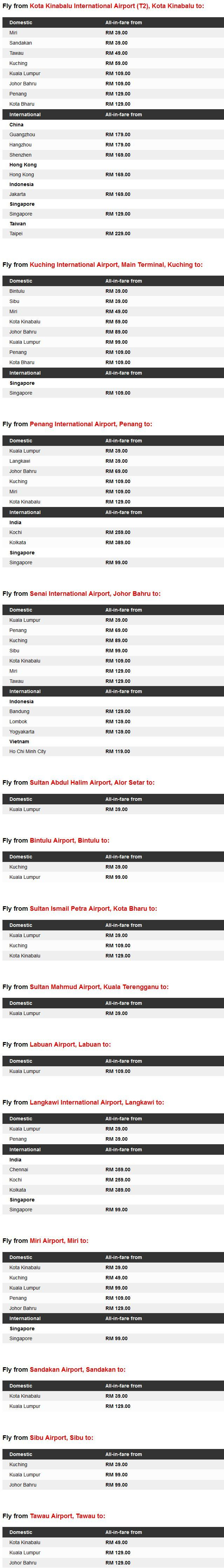 AirAsia Last Call Promotion Fares Details
