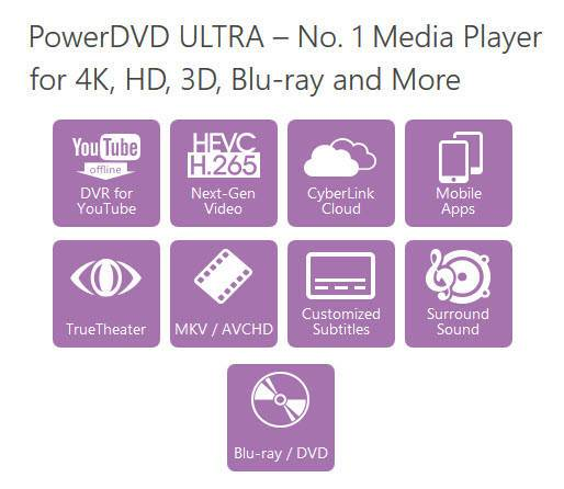 power-dvd-ultra-funtions