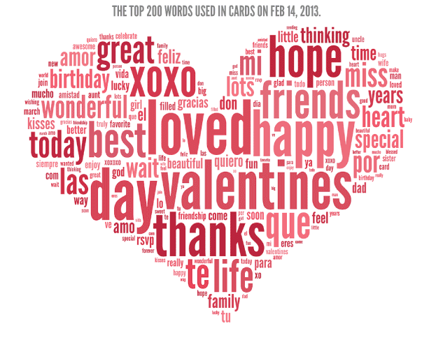 valentines day word cloud | red stamp