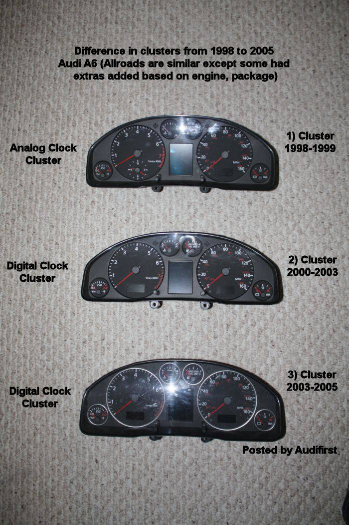 Understanding differences between Audi A6 clusters and the