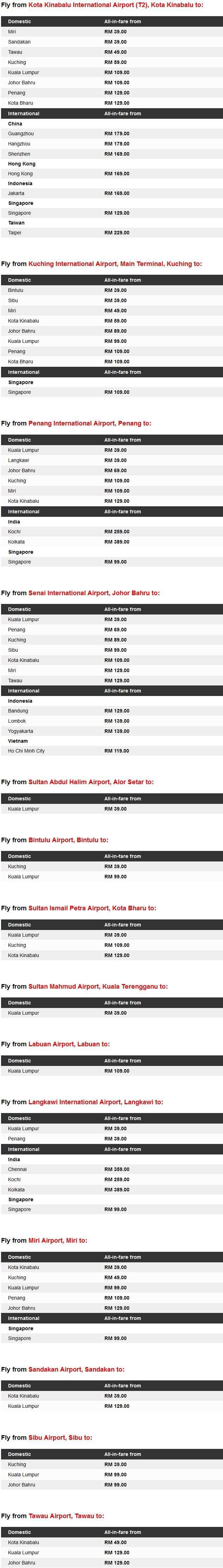 AirAsia Same Low Fares Details