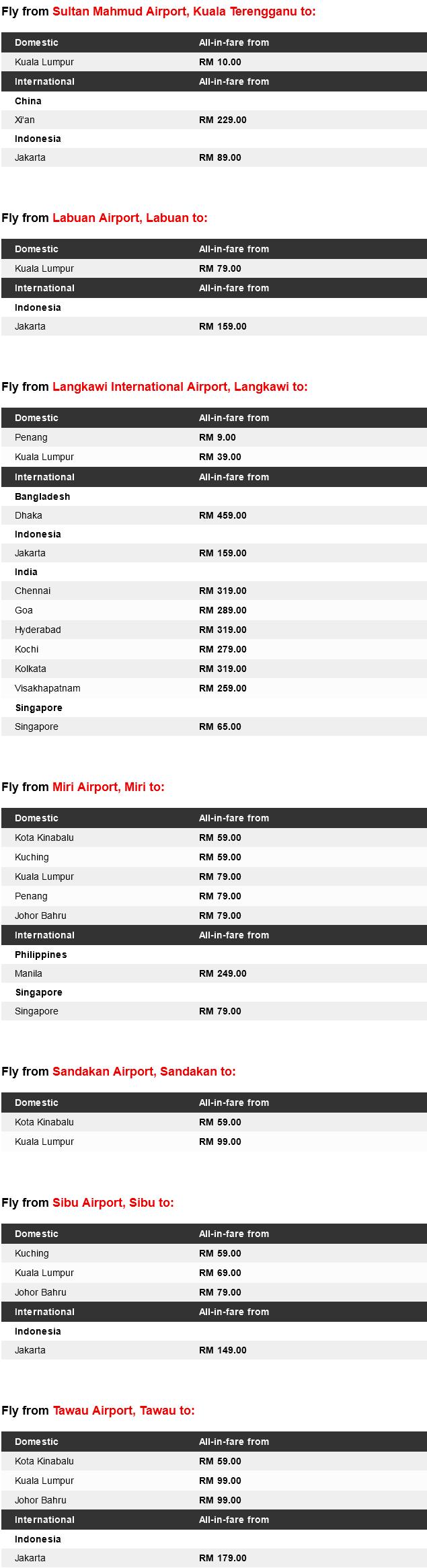 AirAsia RM0 Free Seats Promotion