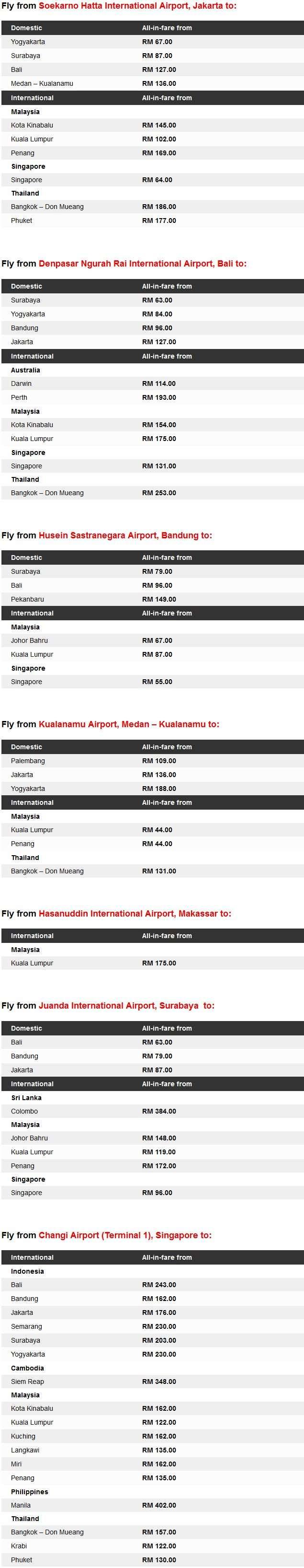 AirAsia 1.5 Million Seats Fares Details