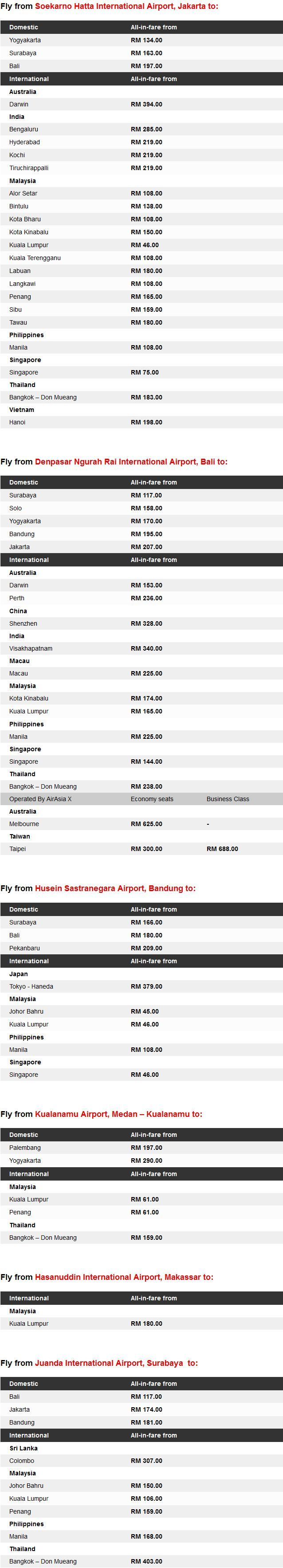 AirAsia RM0 Free Seats Promotion