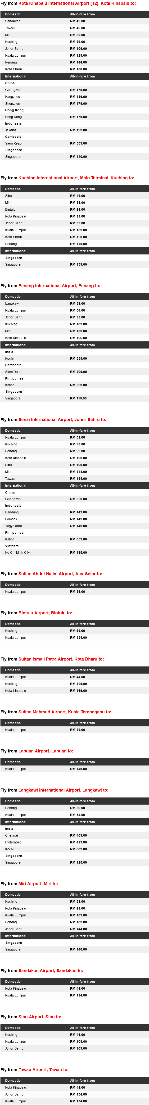 AirAsia Buy Now Fly Now Fares