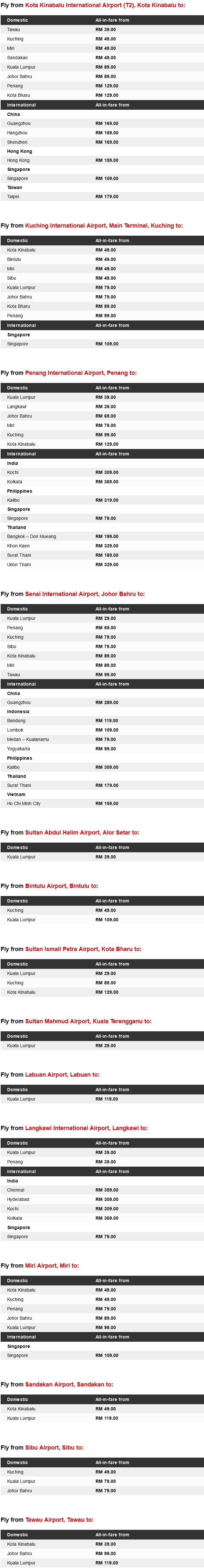 AirAsia Summer Fun Fares Details