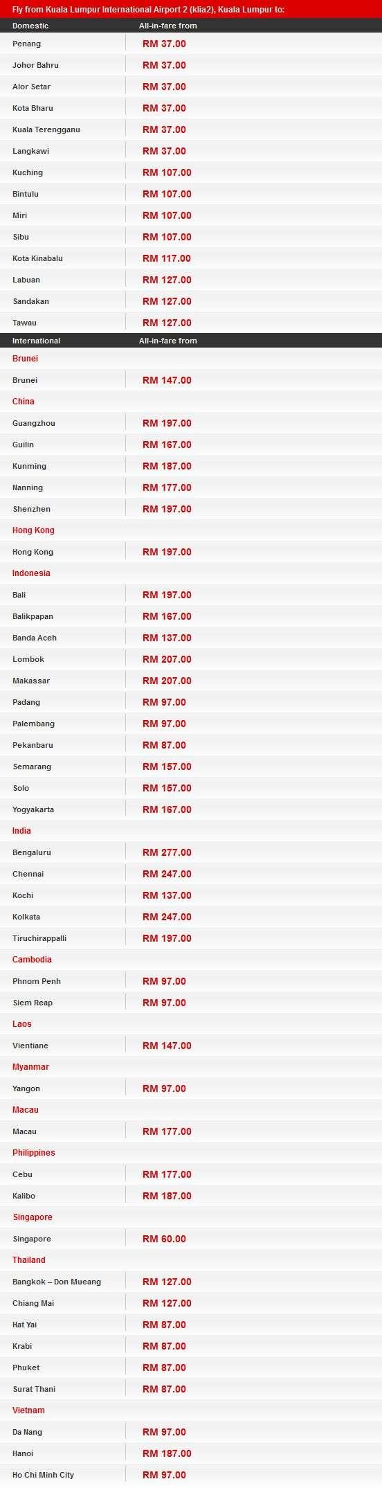 AirAsia Kami Malaysia Fares Details