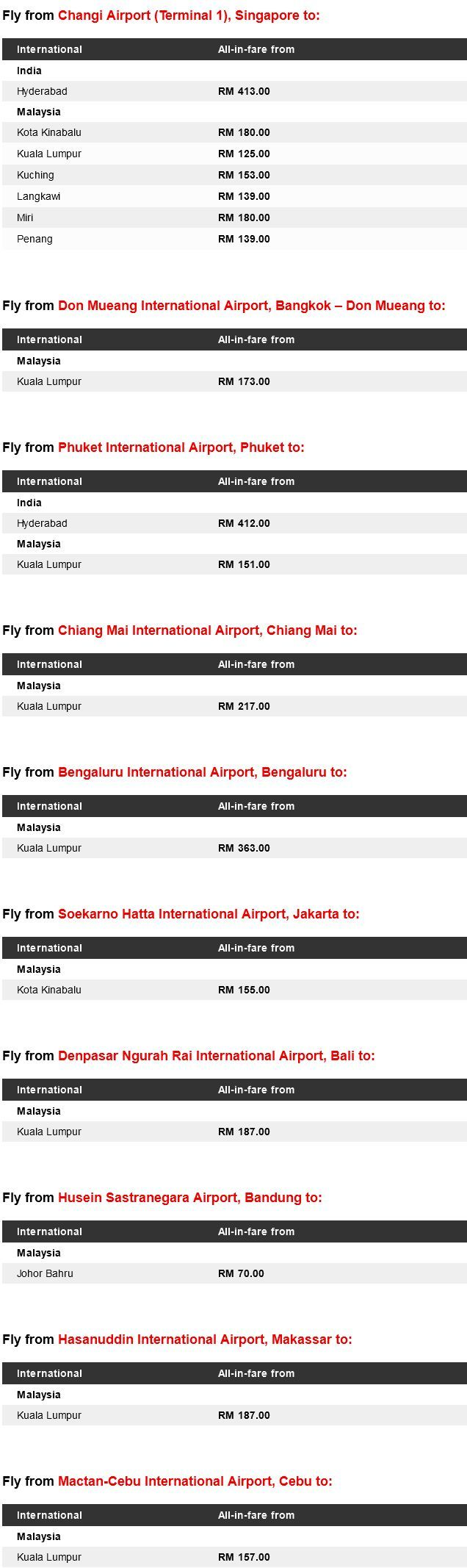 AirAsia New Year Promotion Fares Details