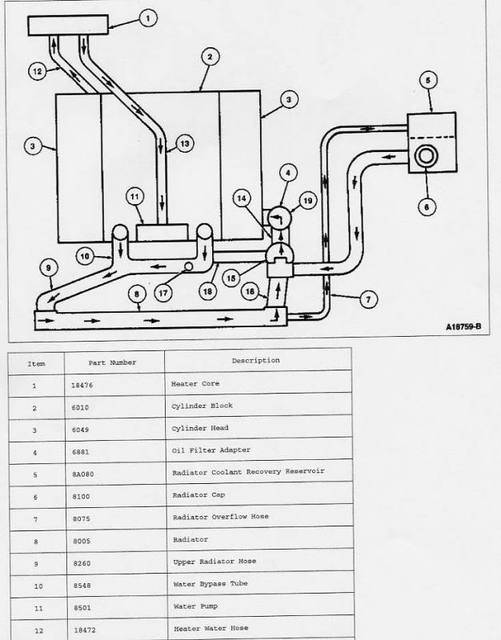 Ford F 150 Dual Tank Fuel System Diagram