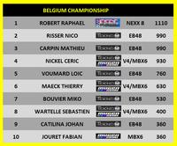 Last run BelgiumChampionship buggy 1/8BL by BRCC to BCA Belgiumchampionship.th