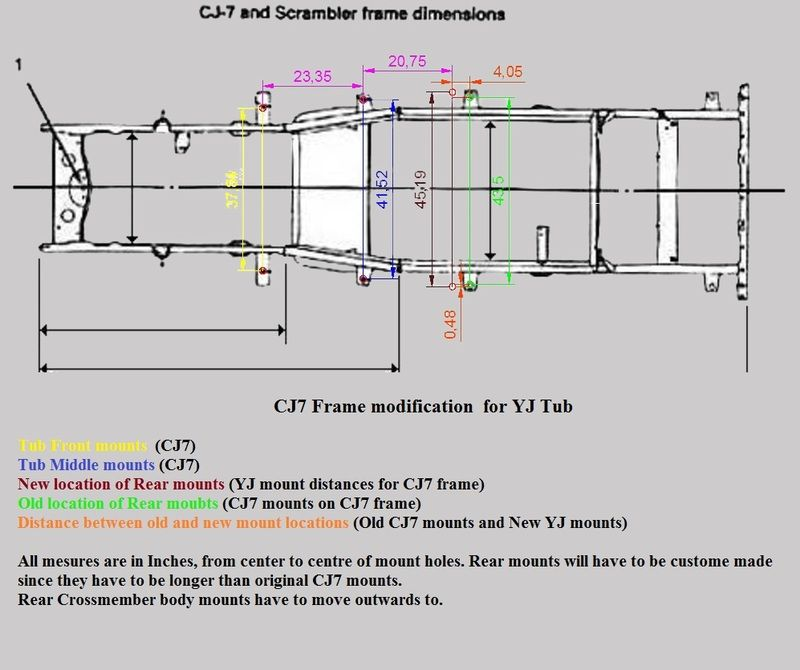 Wiring Diagram Additionally 1979 Jeep Cj7 Wiring Diagram As Well 1980