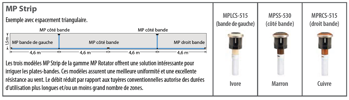Buse MP ROTATOR STRIP RCS Droit Rotative Arroseur HUNTER  1,5/>4,60m
