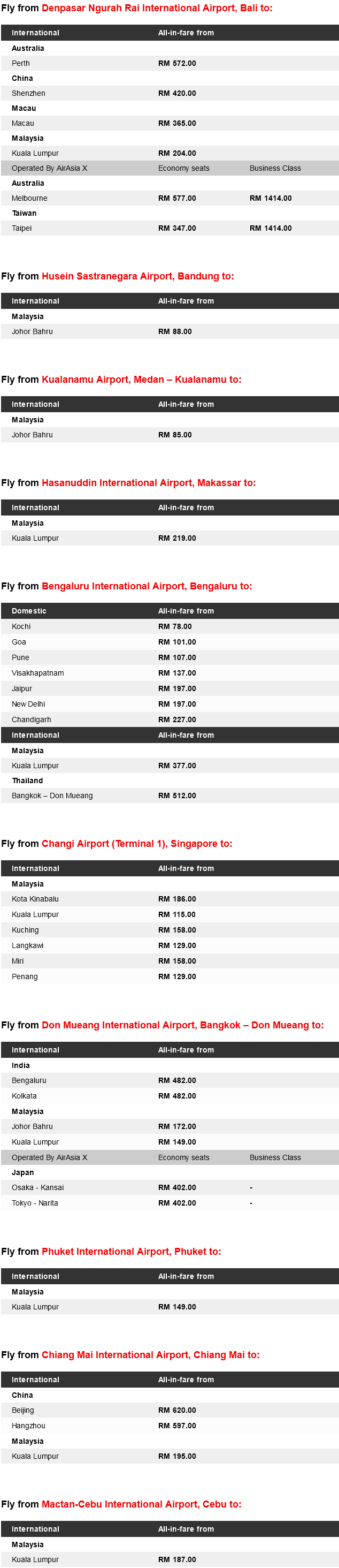 AirAsia May Low Fares Promo