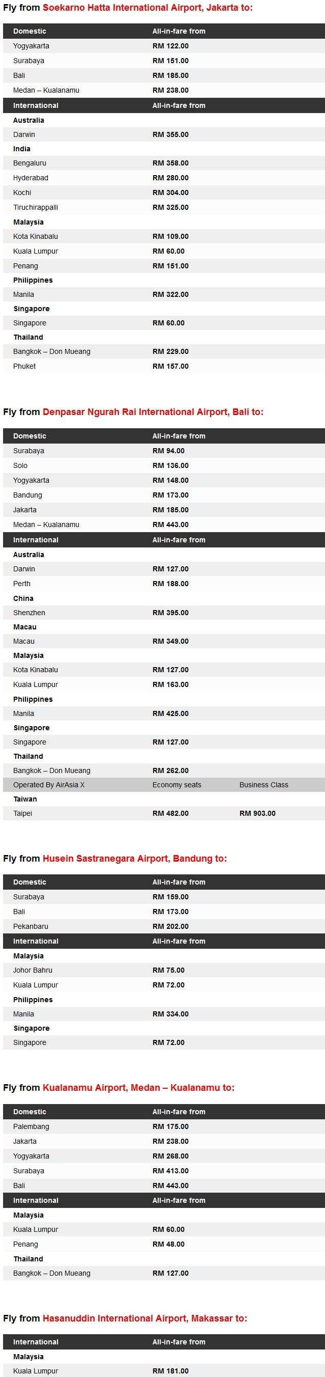 AirAsia Promotion Fares
