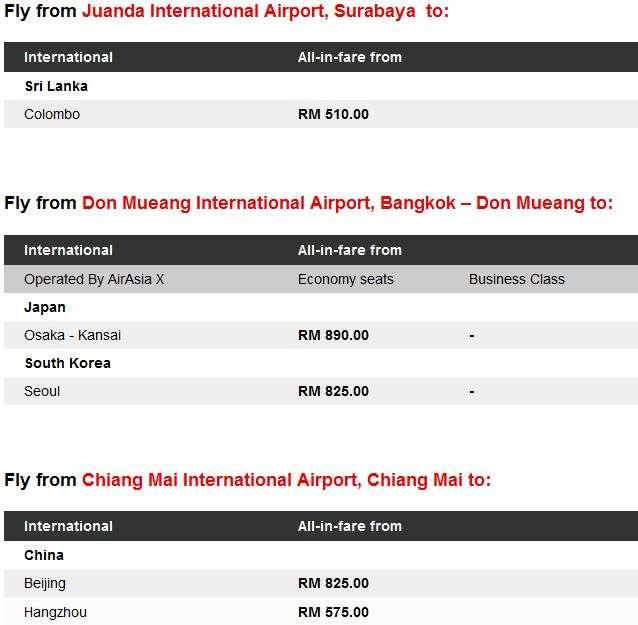 AirAsia X 2015 Promotion Fares Details