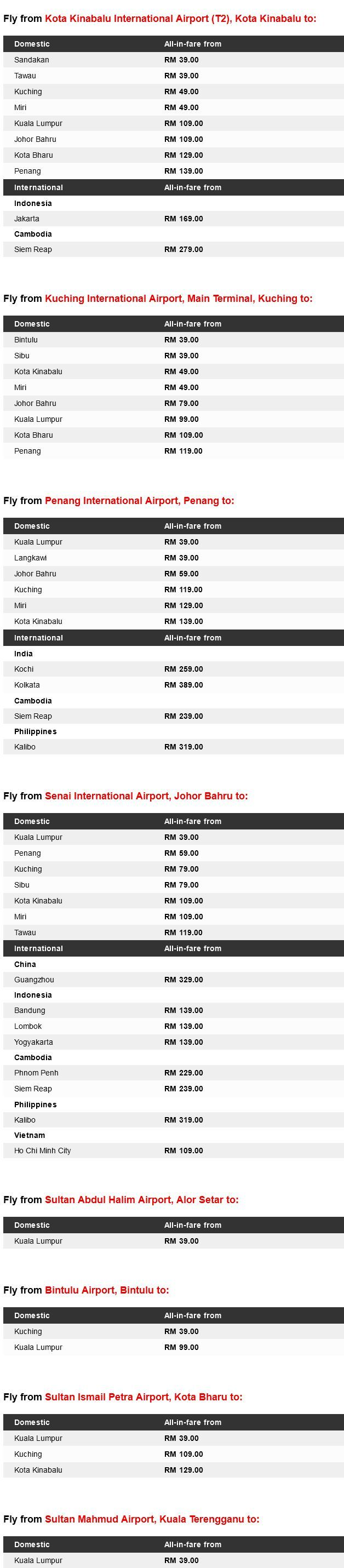 AirAsia Promotion Fares Details
