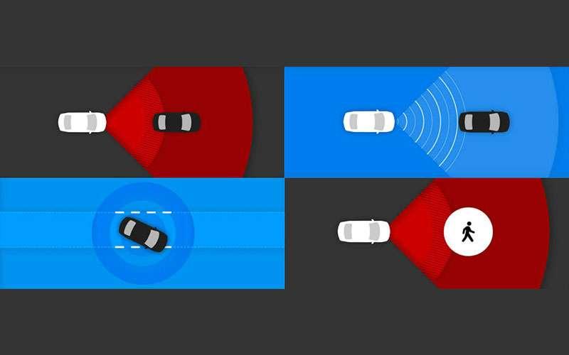 2020 Toyota Safety Sense