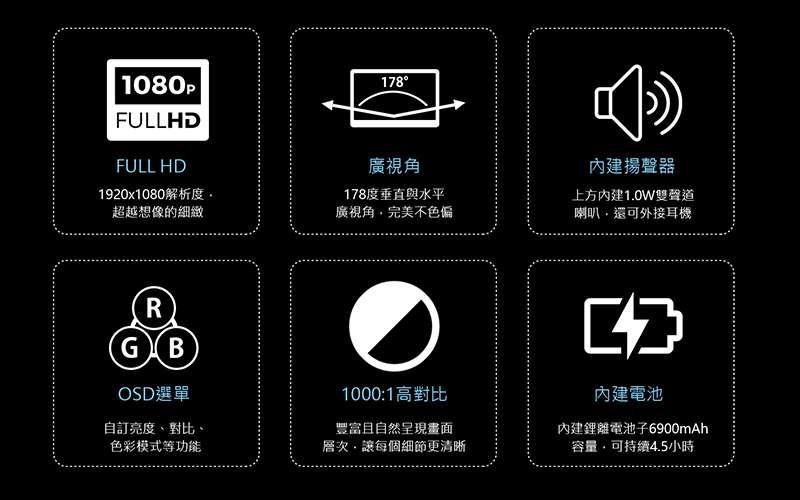 1102H PS4 Xbox 超任 nintendo遊戲機 可攜式外接螢幕