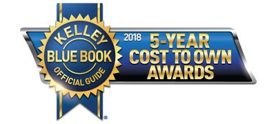 2018 Kelley Blue Book 5-Year Cost to Own Awards Luxury Midsize Category