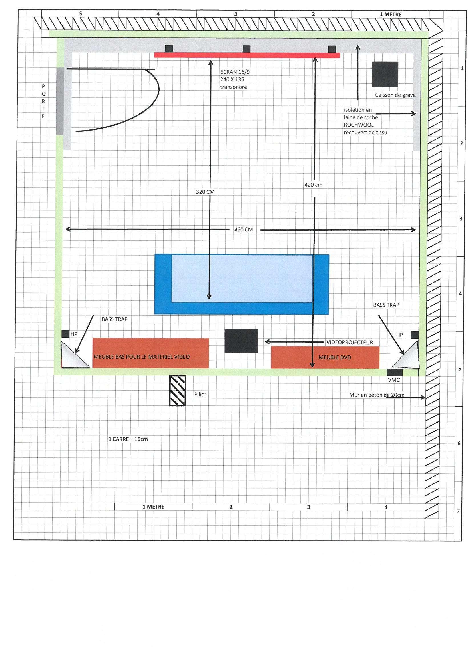 creation salle home cinema/salle de jeux sous sol - page 3