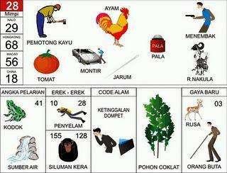 28 = 29-68-56-18 Pemotong Kayu – Tomat – Montir – Ayam – Jarum – Pala – Menembak – R.Nakula