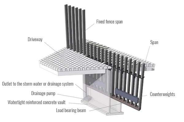 Cross Section of Fancy Fence