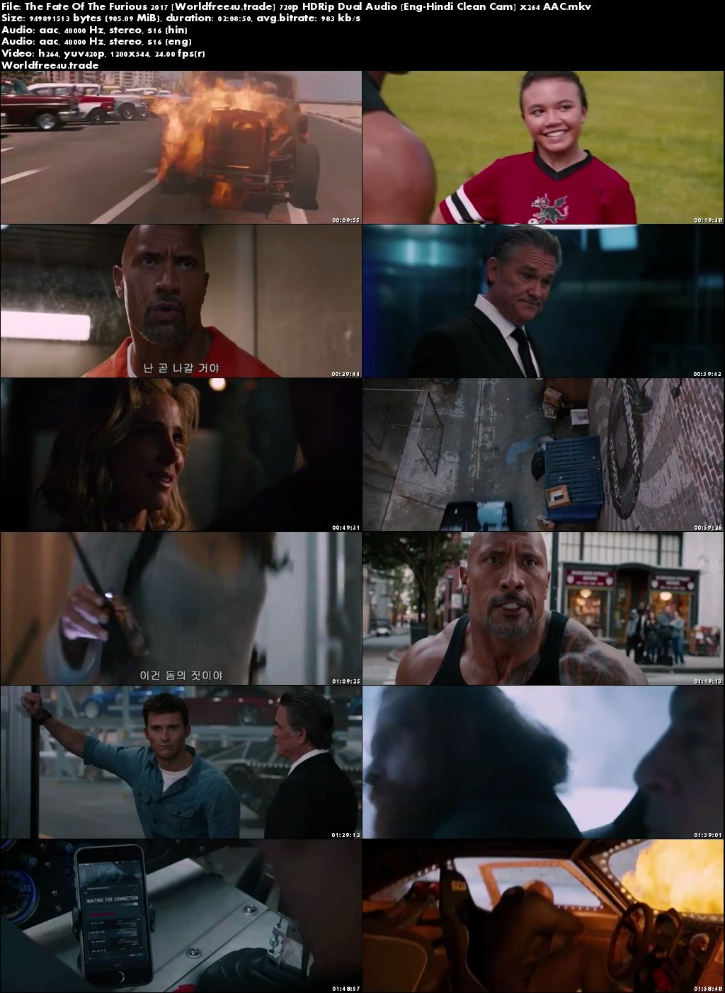 Download Fast And Furious 8 Full Movie Download In Hindi Dubbed 480P Filmywap Background