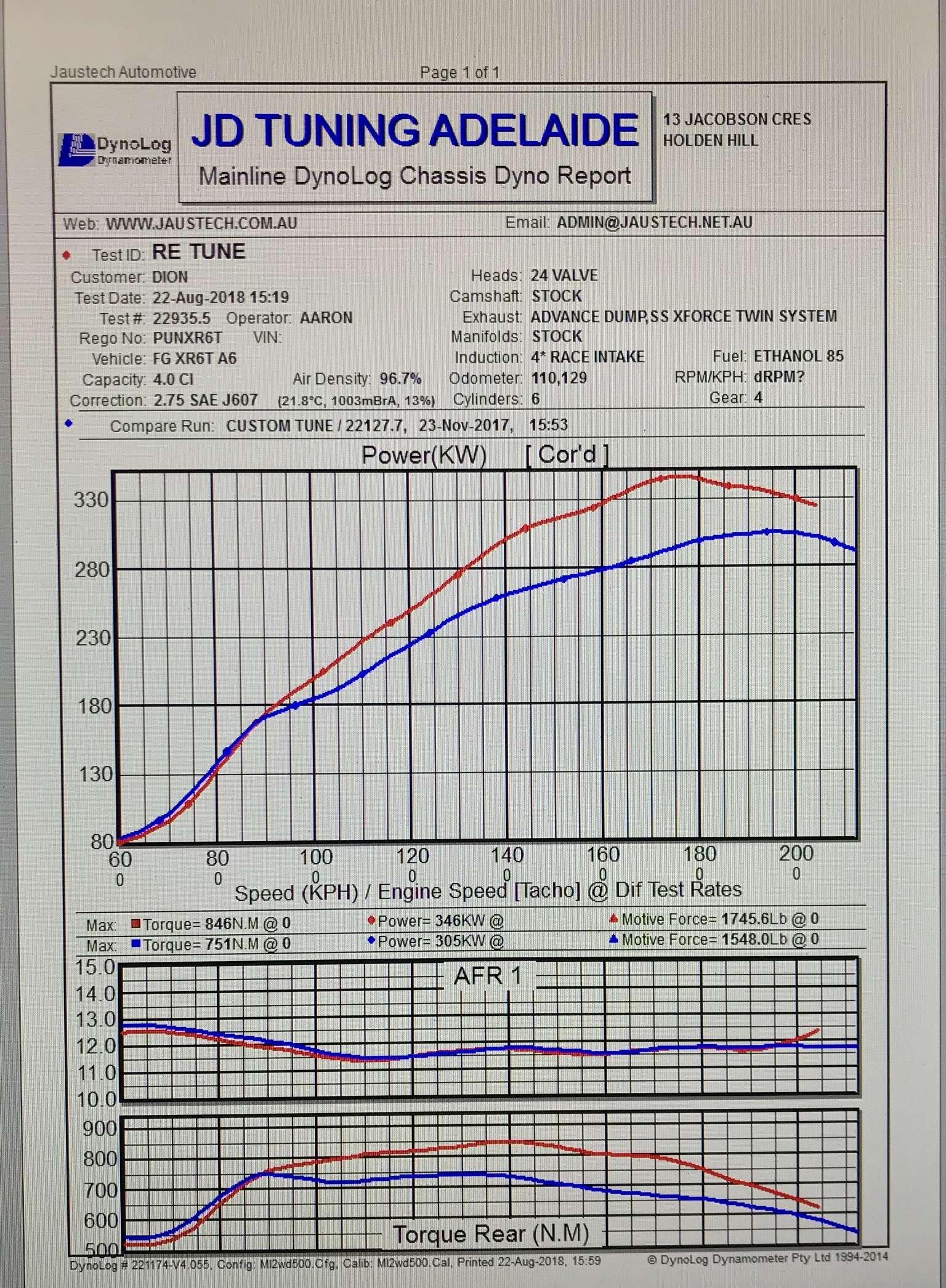 Jets Tuning Oh No Page 184 Ecu Workshop Ford Xr6 Turbocom 120 Force Engine Diagram Cx0ygr