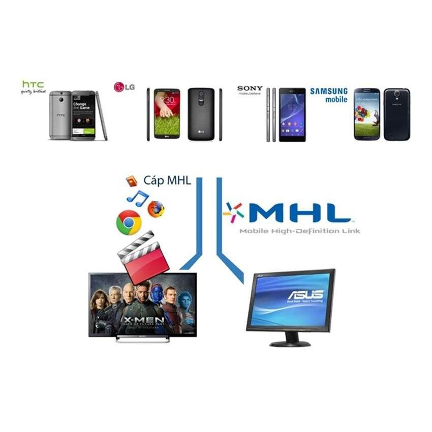Cáp kết nối điện thoại với tivi MHL SM-15