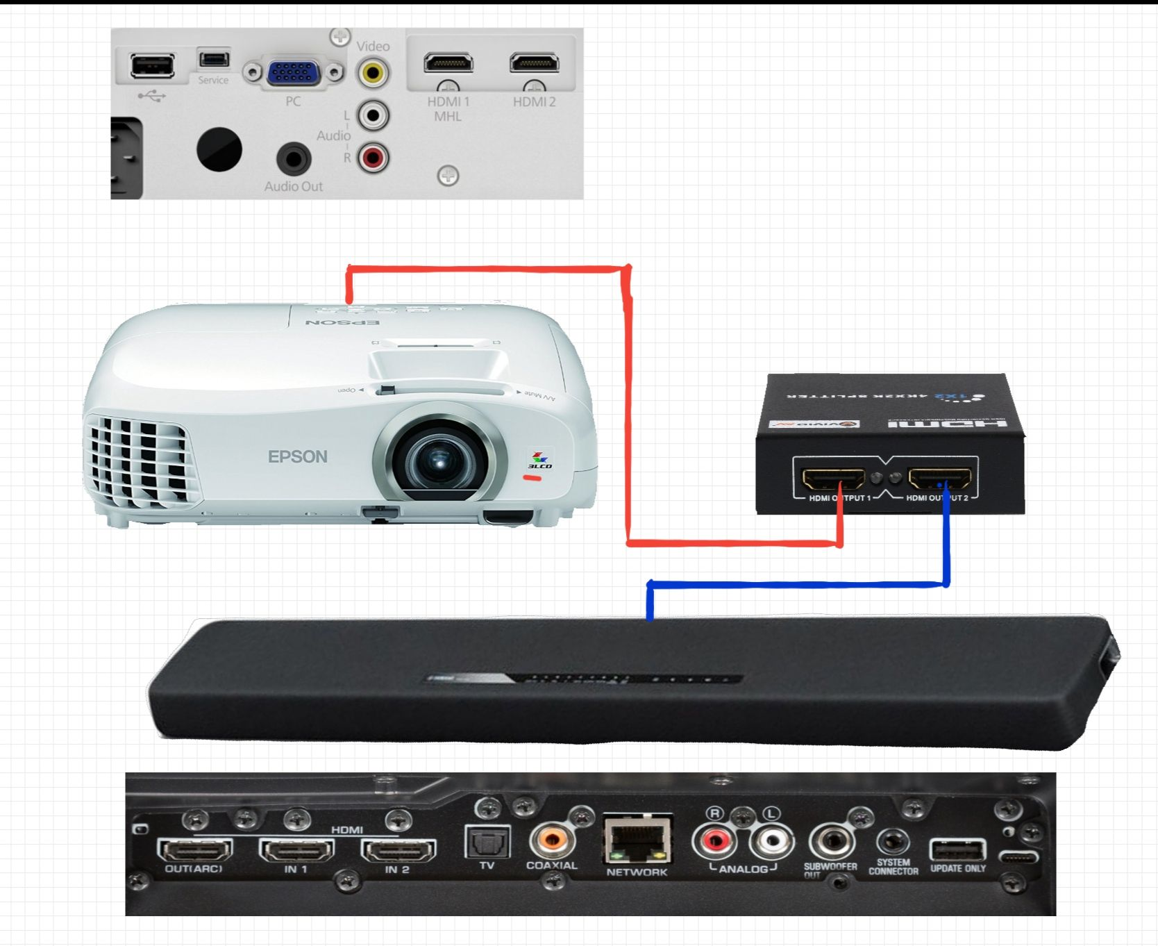 how to set up a soundbar with projector