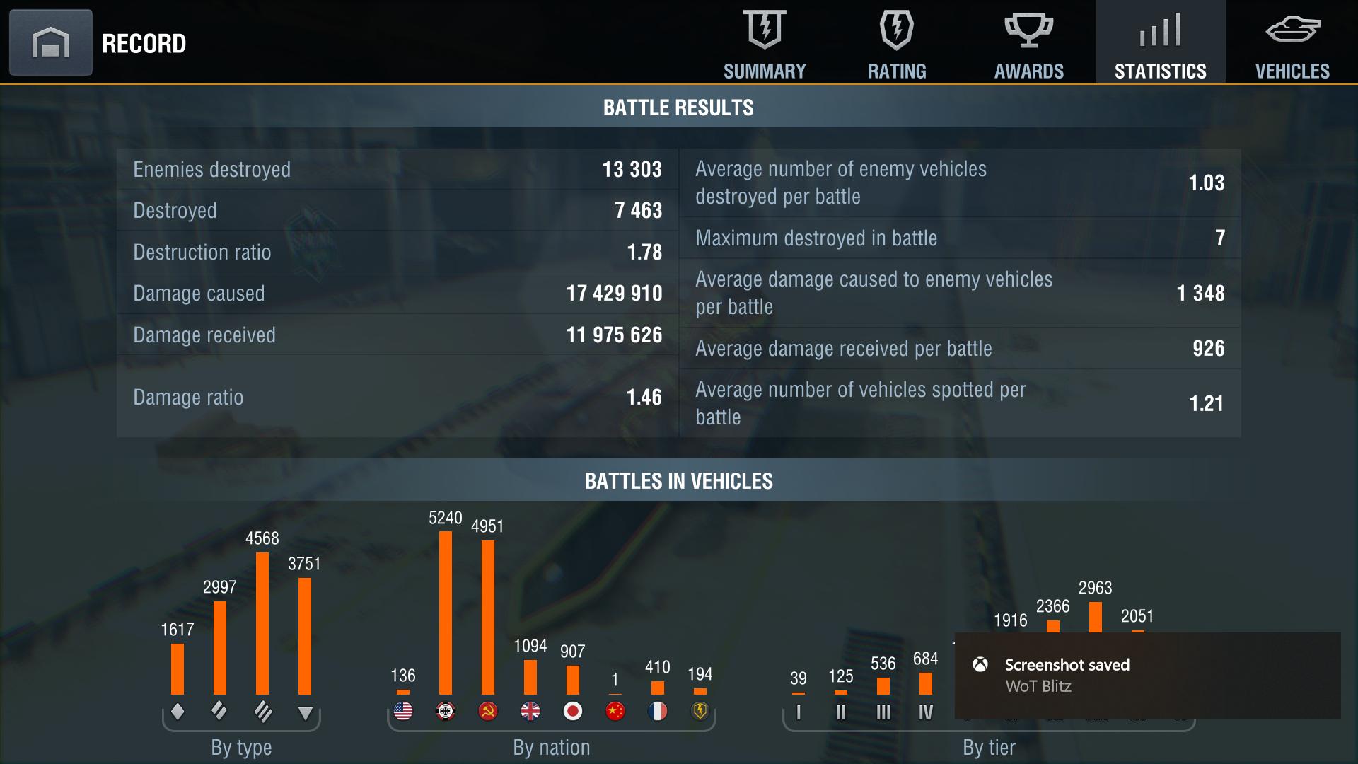 Selling - Europe - Wot Blitz Eu Server, 16 Premium, 5 Tier X