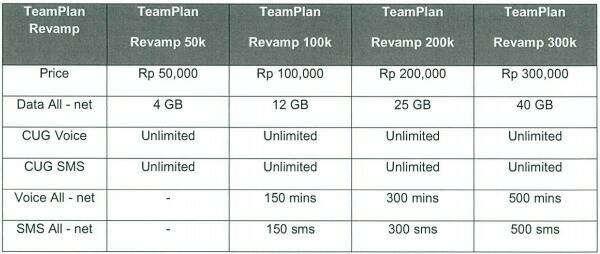 [Telkomsel] Layanan Corporate u/ Perusahaan(Regional Bogor, Sukabumi, Depok, Cibubur)
