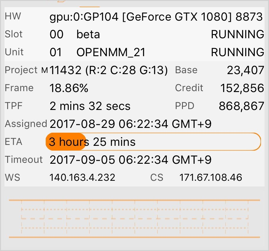 Folding Forum • View topic - numbers in GPUs txt