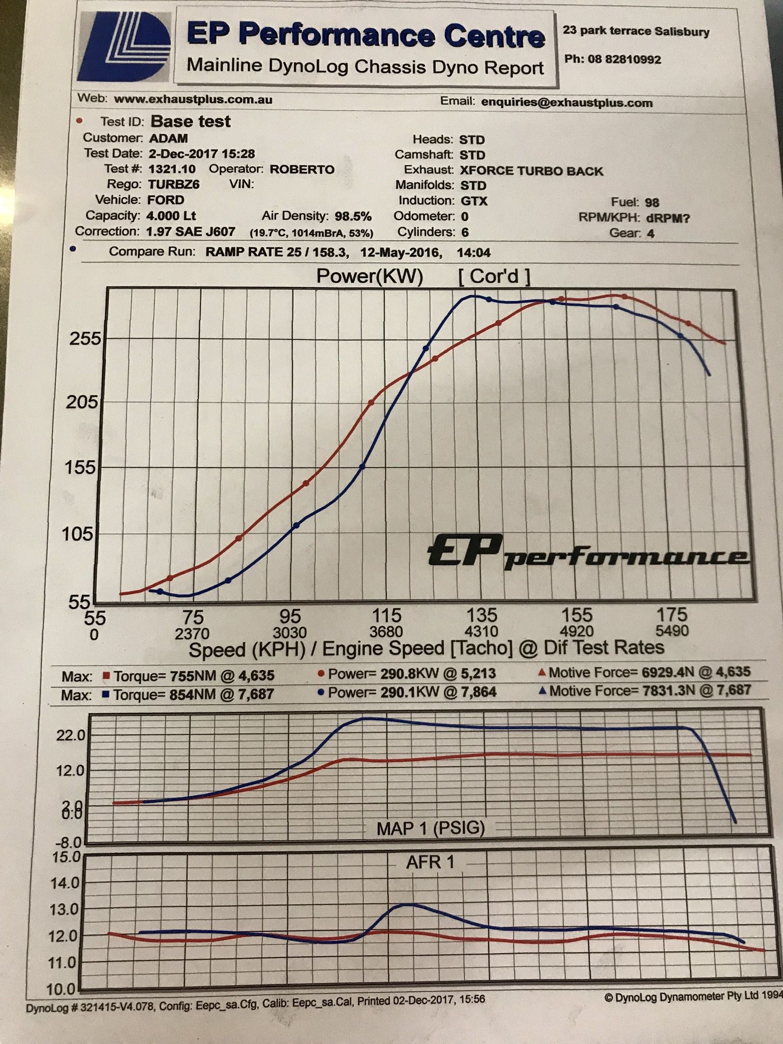 Jets Tuning Oh No Page 171 Ecu Workshop Ford Xr6 Turbocom Mad Max Engine Diagram Now Im Not Going To Say 26psi On A Stock Ba Bottom End Isnt Fully Sick But The Lean Spot As Its Being Is Dangerous Rotating