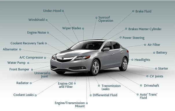 Acura Certified Pre-Owned Inspection Process