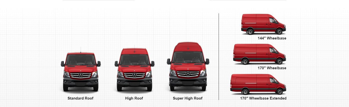 Mercedes-Benz-Sprinter-roofs-and-wheelbases