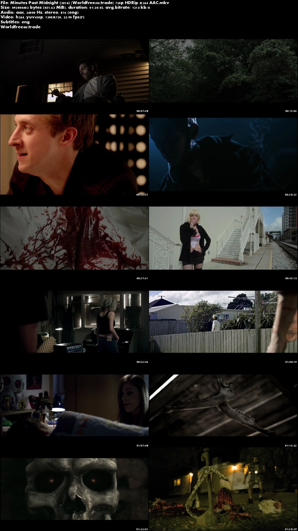 Screen Shots Minutes Past Midnight (2016) Full HD Movie Download Free 720p