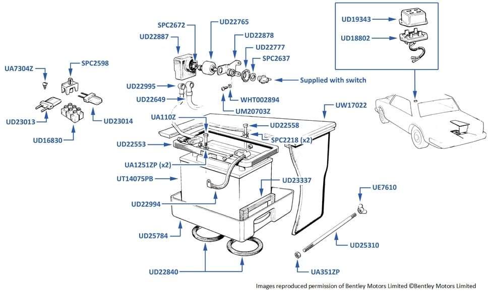 1960 bentley wiring diagrams model 1985 rolls royce wiring diagrams wiring diagrams image cub cadet 1440 wiring diagrams model
