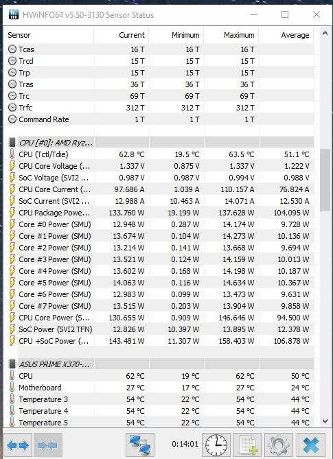 Ryzen power consumption when overclocked - Ars Technica