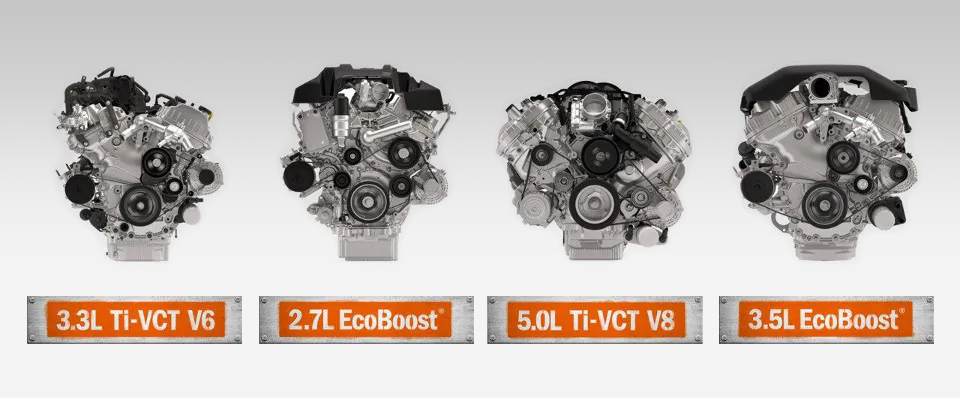 2019 Ford F-150 Engine Options Guide | EcoBoost® vs  Diesel vs  Gas