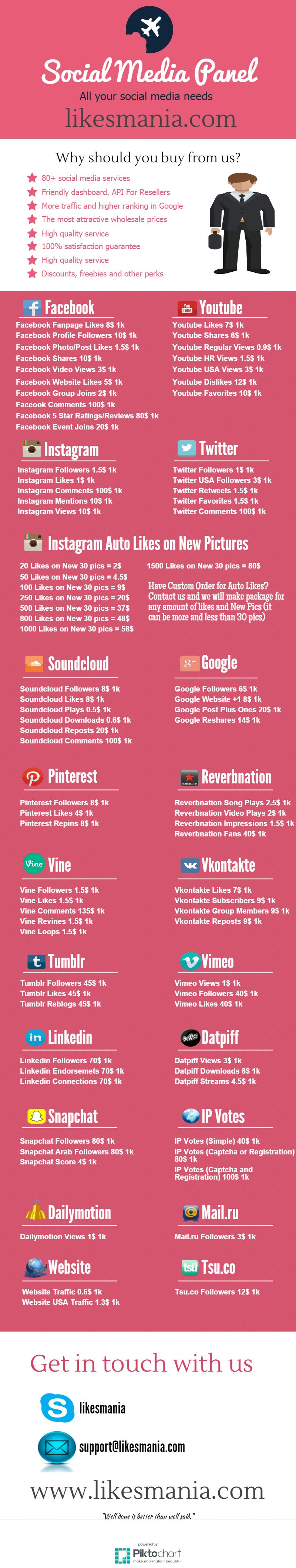 The Biggest SMM Panel Youtube - Facebook - Instagram